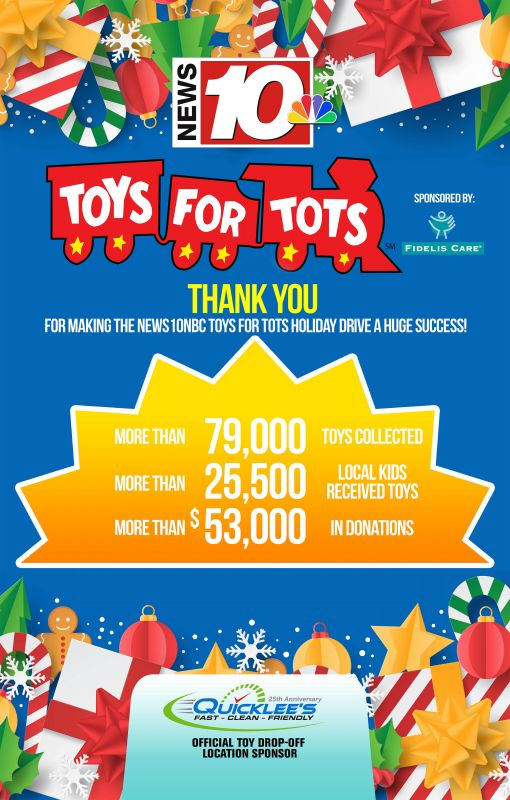 Toys for Tots Campaign Results